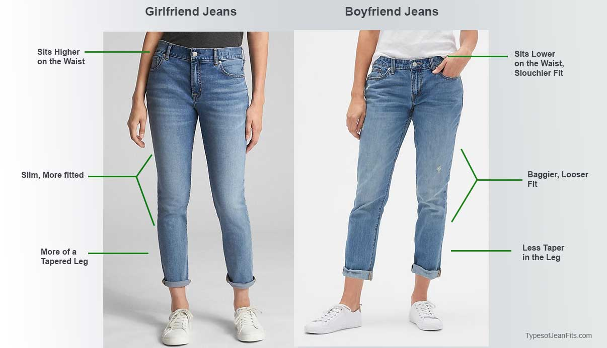 girlfriend jeans vs boyfriend jeans, girfriend fit compared to boyfriend fit