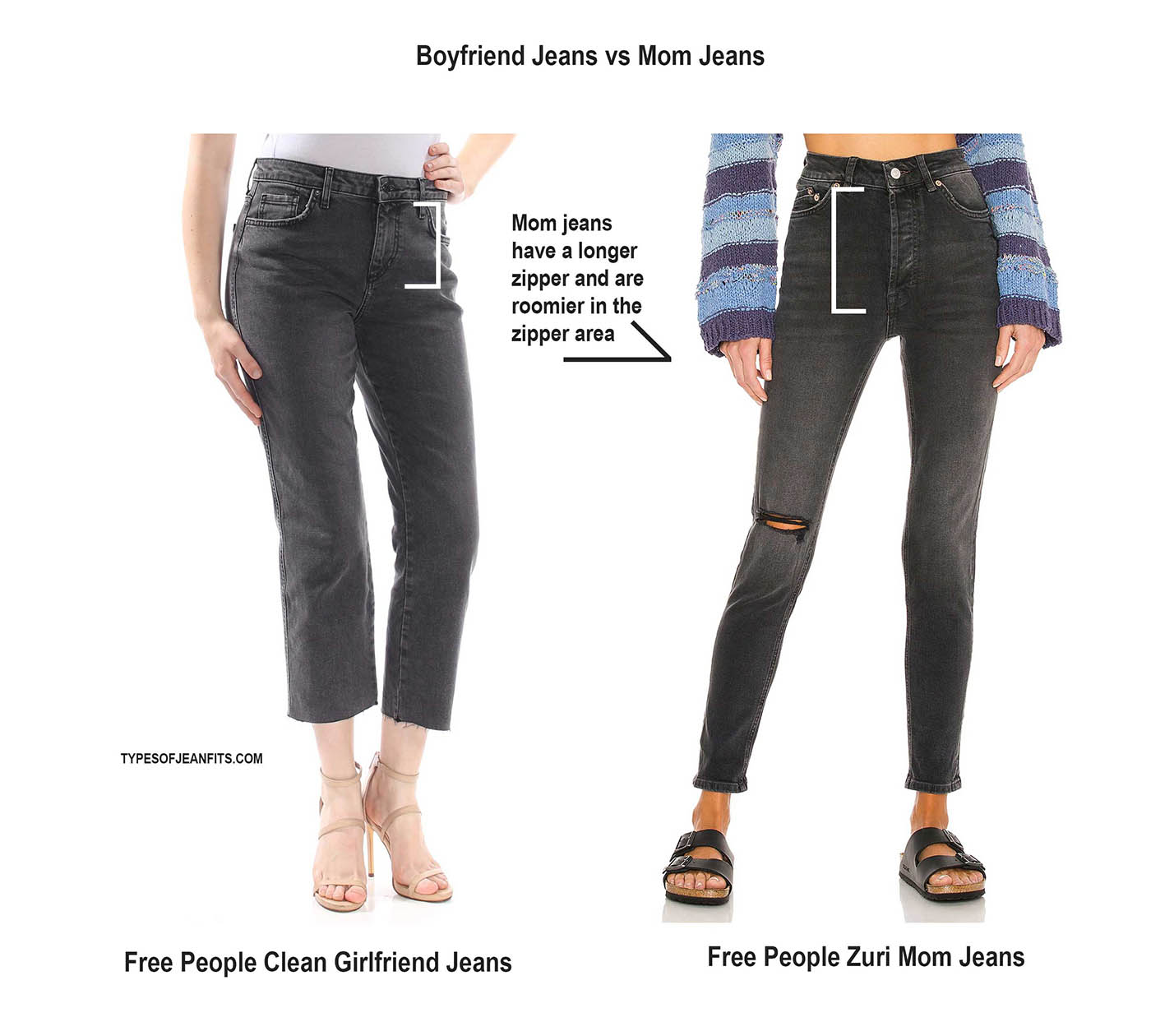Boyfriend Jeans vs Mom Jeans, 5 comparisons by brand